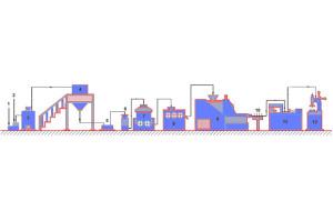 Линии производства туалетного мыла 3TPD, 6TPD, 12TPD