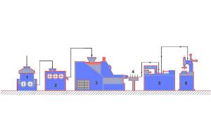 Линии производства туалетного мыла 3TPD1, 6TPD1, 12 TPD1